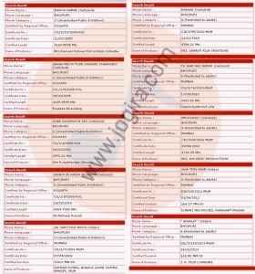 U and A Certificate of bhojpuri films