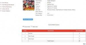 भोजपुरी फिल्म नगीना के निर्देशक राजकुमार आर पांडेय को नही मिला थिएटर !