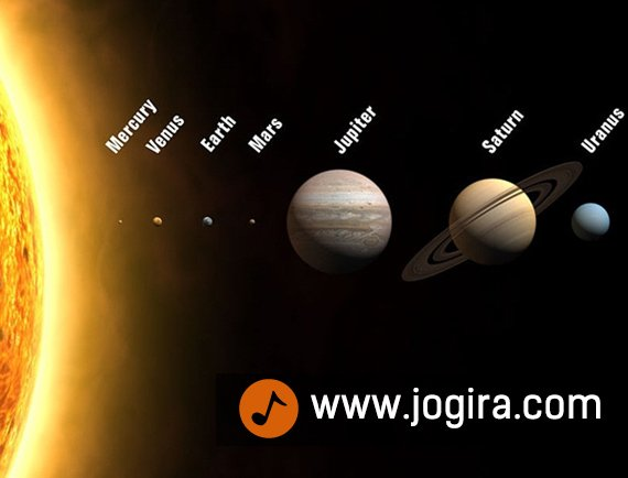 Unlucky planets make your life unrest